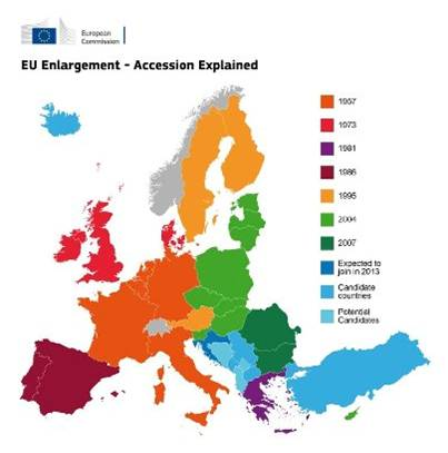 should the european union continue expansion Is bigger better expansion of the european union - the european union should continue to expand the expansion, however, should stop.