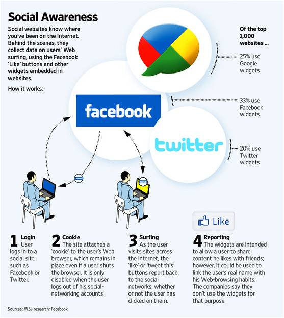 Facebook-gathers-data-on-everyone-2